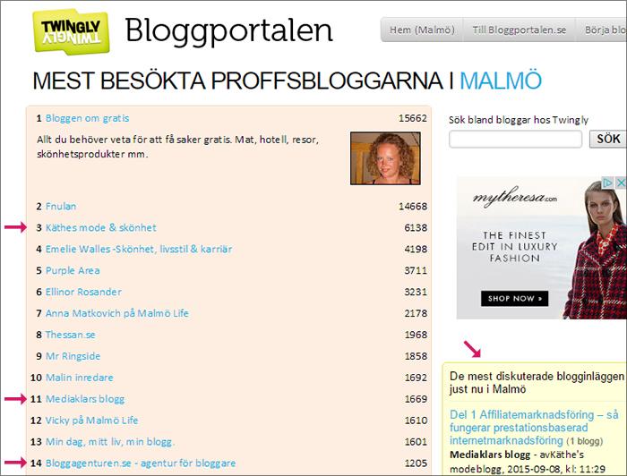 tre bloggar i topp